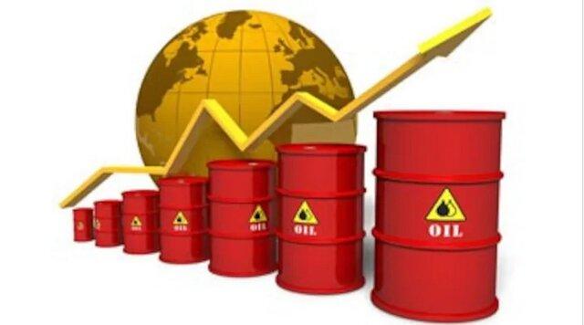 روند صعودی نفت