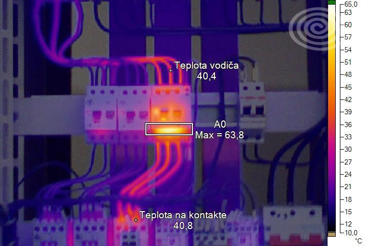 تلفات انرژی در شبکه توزیع برق - مهرشید نیرو • مجری انواع میکروتوربین